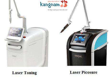 chi phí xóa xăm bằng laser